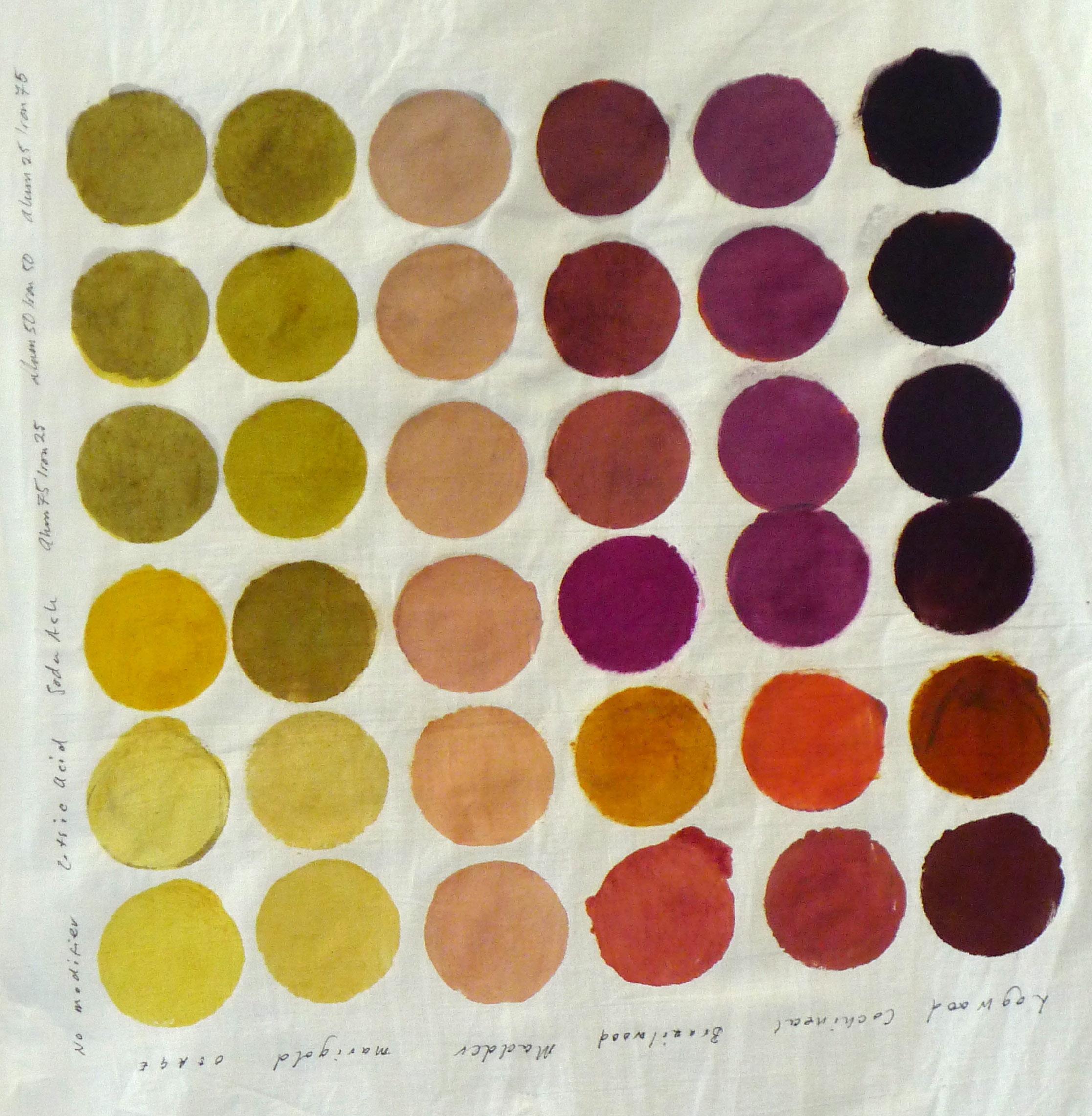 Happenings sheridan textiles happenings nvjuhfo Gallery